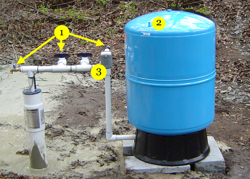 Howard Water Systems Need To Know Well Drilling Water
